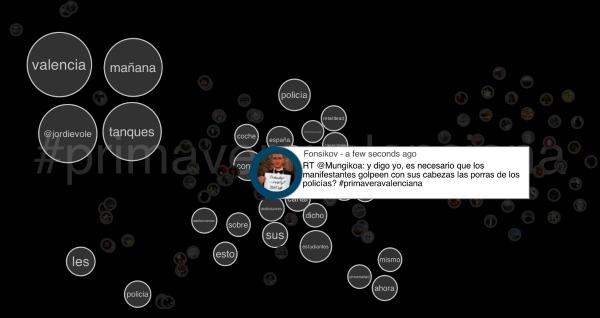 Visualización obtenida de neoformix.com/spot