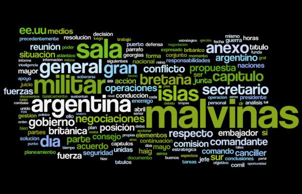 Las palabras mas nombradas en el Informe Rattenbach, en Malvinas 30