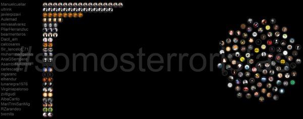 #somosterroristas