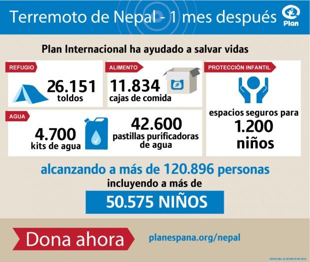 Infografía Nepal un mes después Plan Internacional