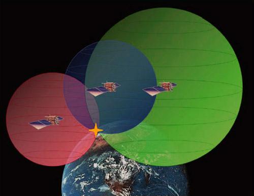El GPS se basa en el principio matemático de la triangulación.