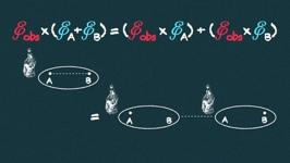 Igualdad matemática