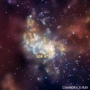 Chandra's image (left) has provided evidence for a new and unexpected way for stars to form. A combination of infrared and X-ray observations indicates that a surplus of massive stars has formed from a large disk of gas around Sagittarius A* (illustration on right). According to the standard model for star formation, gas clouds from which stars form should have been ripped apart by tidal forces from the supermassive black hole. Evidently, the gravity of a dense disk of gas around Sagittarius A* offsets the tidal forces and allows stars to form. The tug-of-war between the black hole's tidal forces and the gravity of the disk has also favored the formation of a much higher proportion of massive stars than normal.