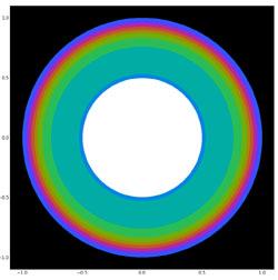 El resultado del modelo matemático: las nueve esferas del multiverso de Grosseteste. Bower et al.