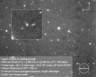 Imagen del cometa Siding Spring tomada por el Observatorio Vaticano el 20 de enero de 2013, cuando el objeto aún estaba a más de mil millones de kilómetros de la Tierra. Carl Hergenrother.