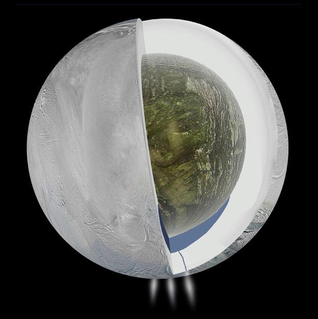 Ilustración del interior de Encélado basada en los últimos datos de la sonda 'Cassini'. El satélite de Saturno tiene un núcleo rocoso de baja densidad y una gruesa coraza externa de hielo. Entre ambos se encuentra atrapado un océano líquido confinado en su región meridional, de la que emergen chorros de vapor de agua. NASA/JPL-Caltech.