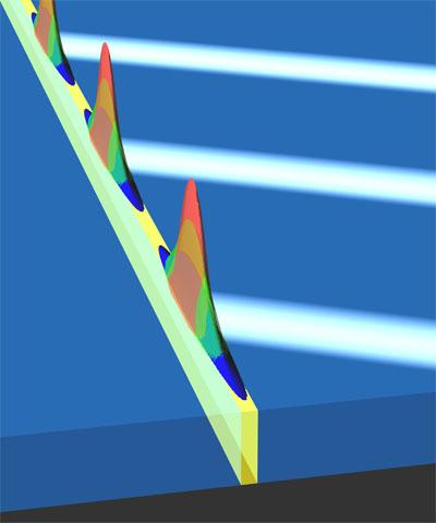 Esquema del sistema utilizado para guiar y detener los pulsos de luz. K. L. Tsakmakidis et al., Phys. Rev. Lett. (2014).