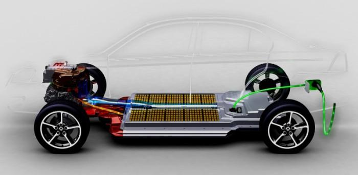 Coche-electrico-batería-grafeno