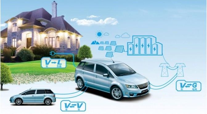 Coche eléctrico energia hogar
