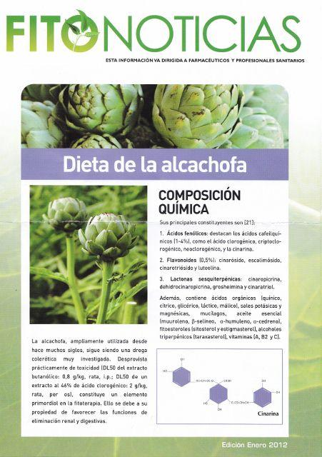 Recetas con alcachofa para adelgazar