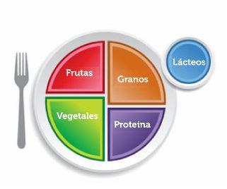 prevención diabetes dieta dietética