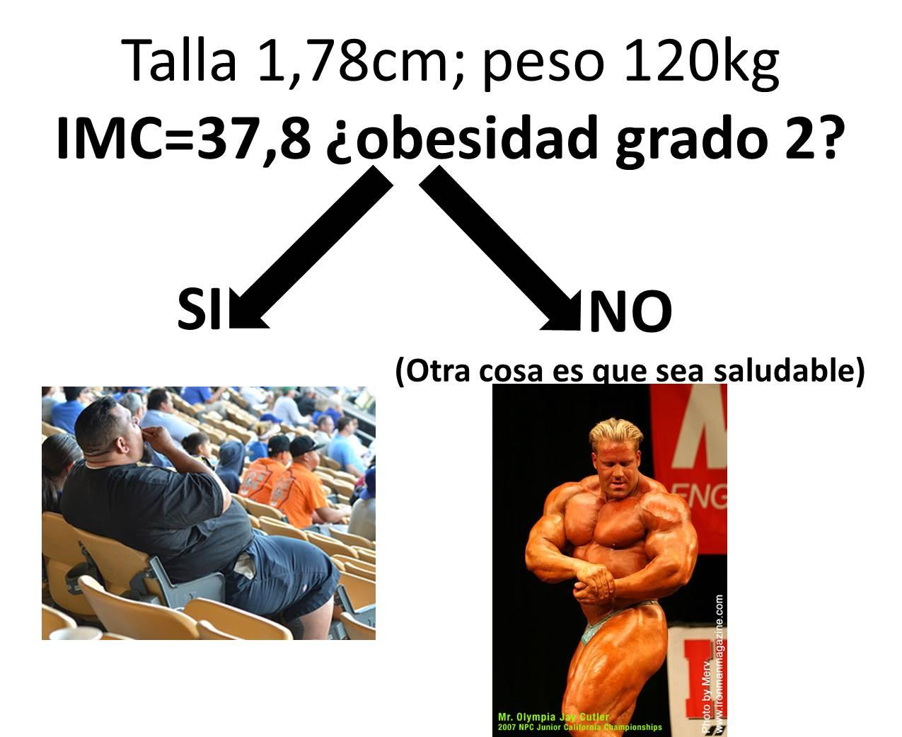 formula calculo imc masculino