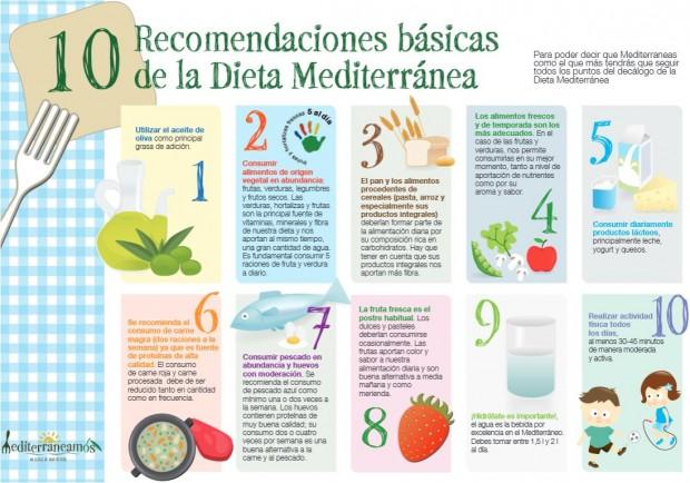 Claves dieta mediterránea