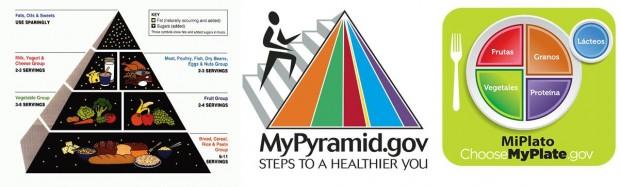 Pirámides USA