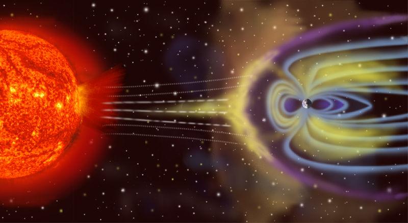 Imagen artística de la magnetosfera. Fuente NASA, Wikipedia
