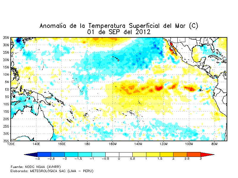 Anomalía de la temperatura superficial del mar a 1 Sept 2012