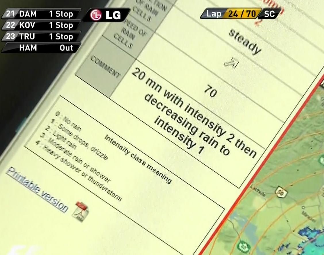 Sistema meteorológico de Meteo France por el que pagan los equipos de F1.