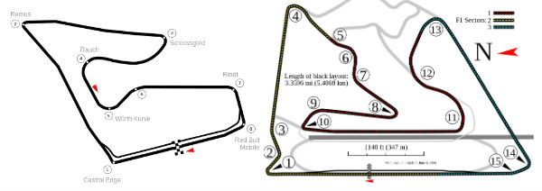 Red Bull Ring / Sakhir (Fotos: wikipedia)