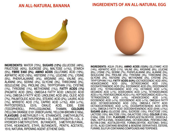 ingredients-of-an-all-natural