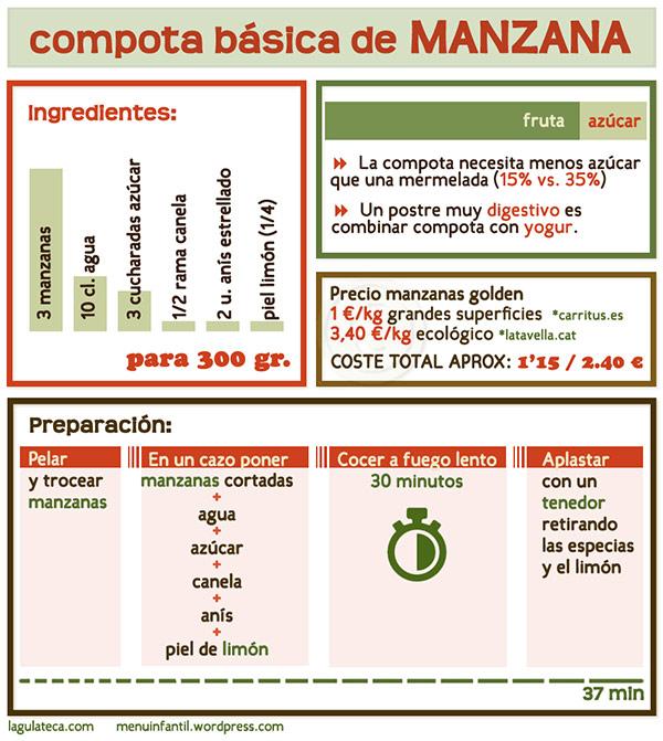 compota-esp