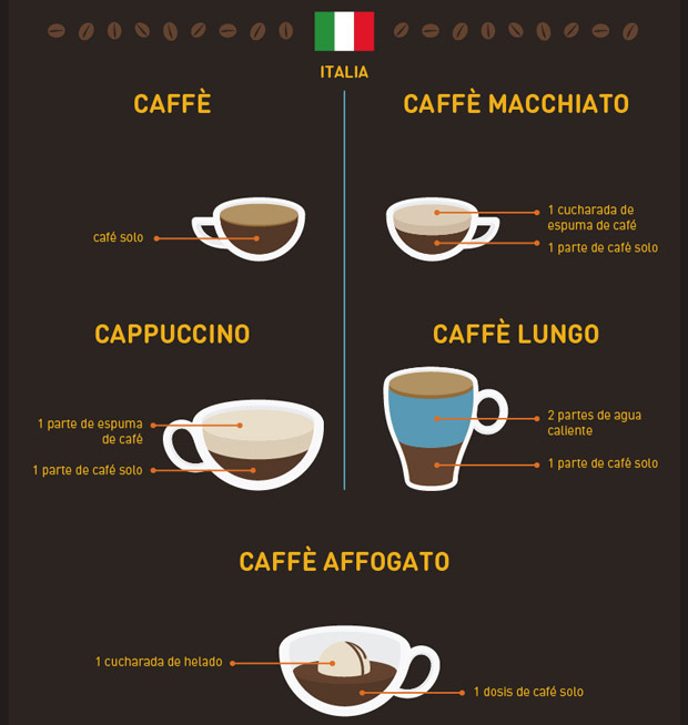 Cafes_mundo_01