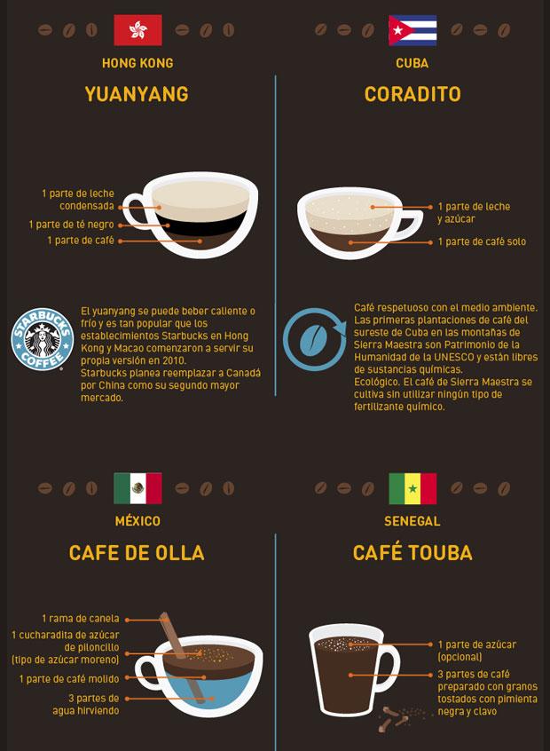 Cafes_mundo_02