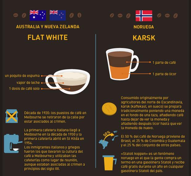 Cafes_mundo_04