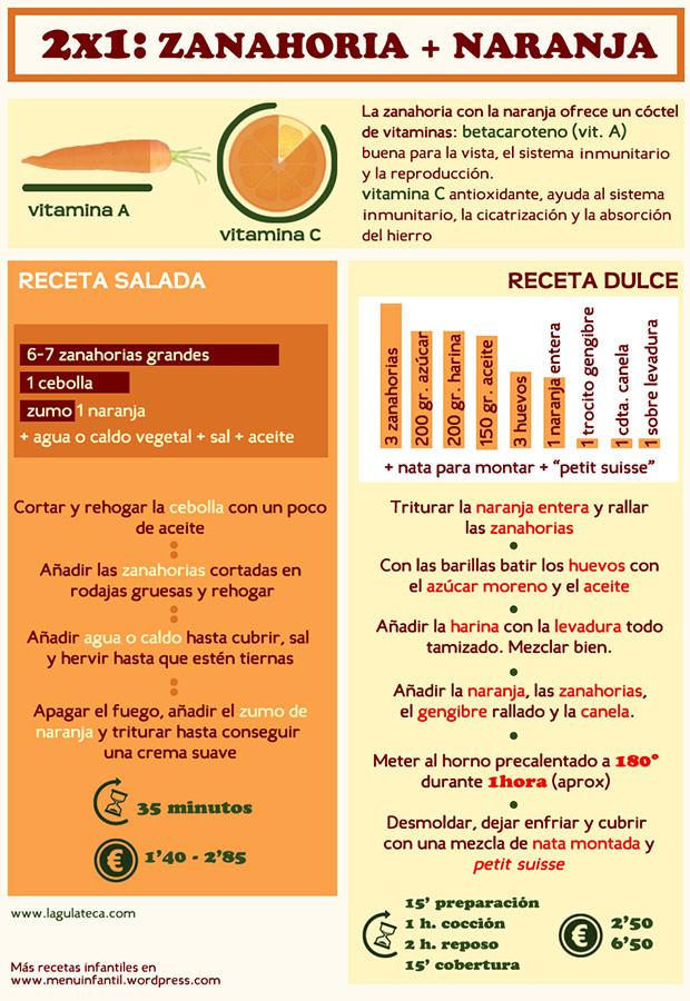 Recetas para ni os crema y pastel vitaminado de zanahoria for La zanahoria es una hortaliza