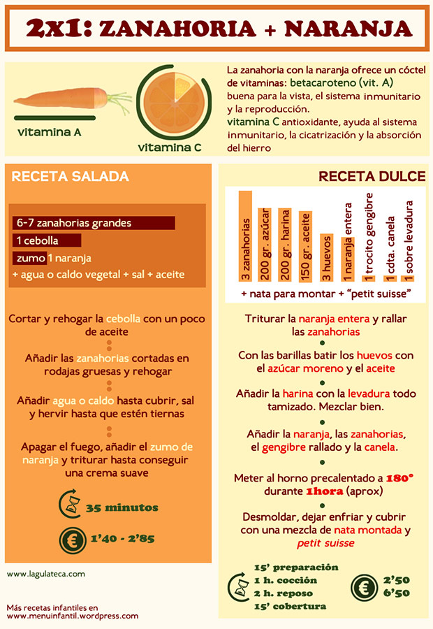receta zanahoria 2