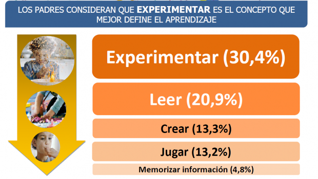 experimentar2