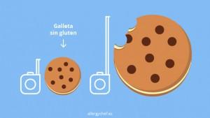 tamaño-productos-sin-gluten-celiacos-allergychef-01