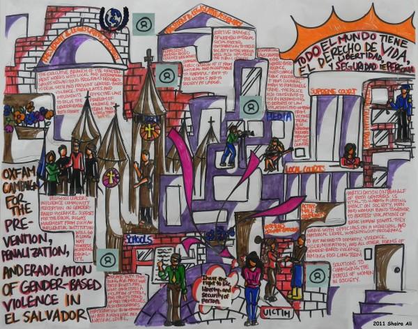 Dibujo de Shaira Ali sobre la ruta de las mujeres para salir de la violencia en El Salvador. Imagen: Shaira Ali 2011. Cedido por Oxfam.