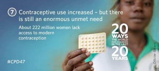Cartel de la campaña '20 formas en las que ha cambiado el mundo en los últimos 20 años'. Su texto dice: El uso de anticonceptivos ha crecido. Pero todavía hay una enorme necesidad sin cubrir. Unos 222 millones de mujeres no tienen acceso a métodos modernos de contracepción.' Imagen: UNDPA.