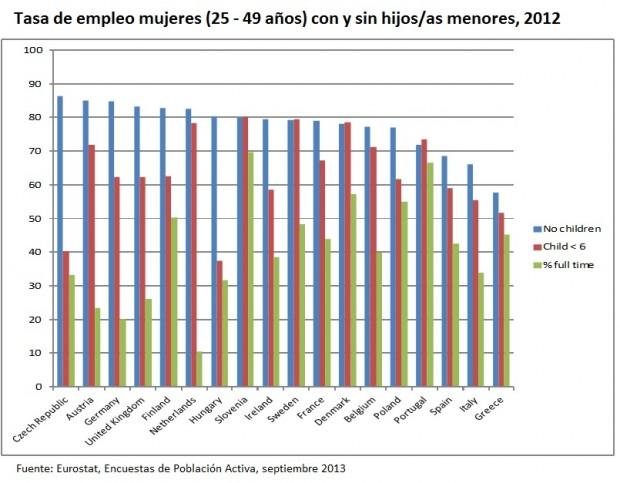 tasaempleo_mujeres_UE