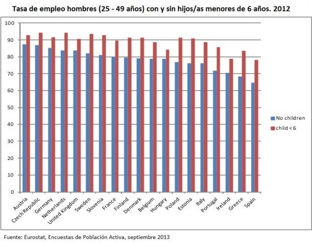 tasasempleo_hombres_UE