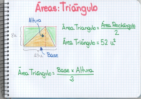 paralelogramo | Mati, una profesora muy particular