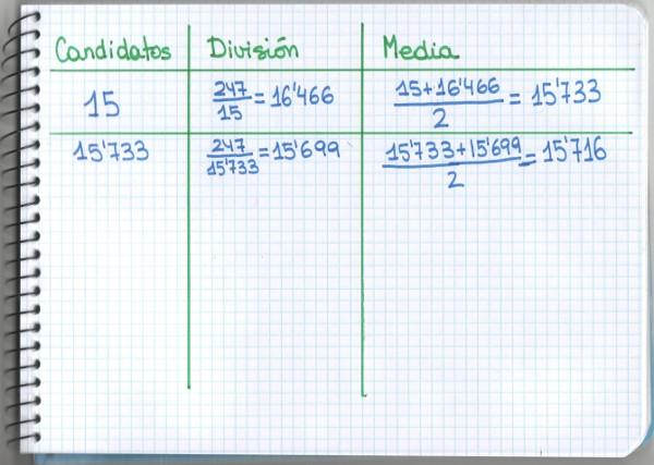 https://cdnb.20m.es/mati-una-profesora-muy-particular/files/2012/04/raices4.jpg