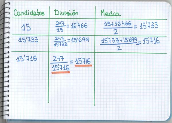https://cdnb.20m.es/mati-una-profesora-muy-particular/files/2012/04/raices5.jpg