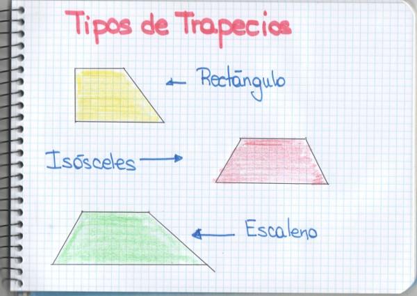 trapecio   Mati, una profesora muy particular