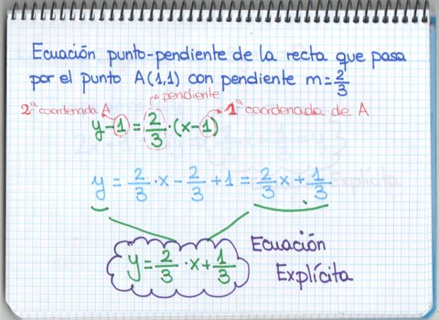 ecuaciones de la recta   Mati, una profesora muy particular