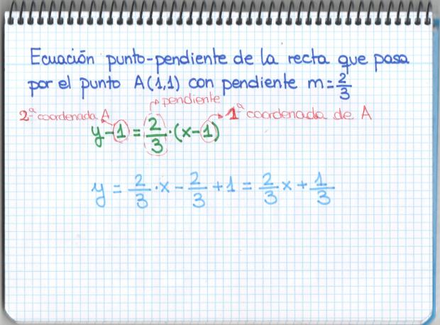 Ecuaciones De La Recta Mati Una Profesora Muy Particular