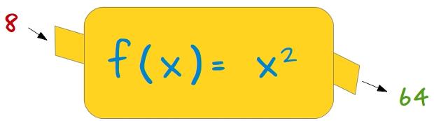 funciones_3