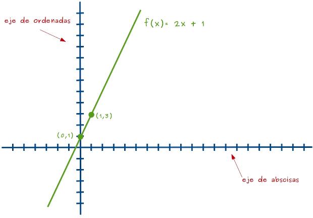 funciones2_1