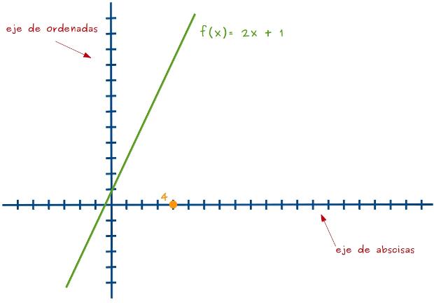 funciones2_2