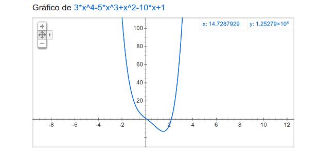 parabolas10