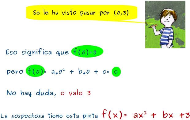 parabolas_5