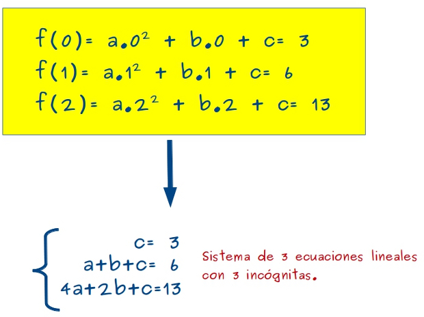 parabolas_8