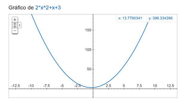 parabolas_9