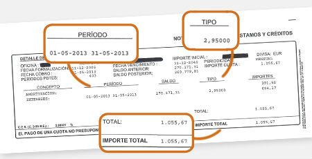 La hipoteca de Amparo cuando tenía cláusula suelo. Pagaba entonces una cuota de 1.055,67 euros al mes.
