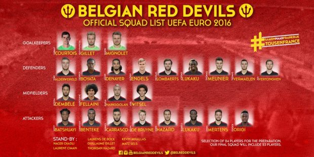 Convocatoria Bélgica para la Eurocopa